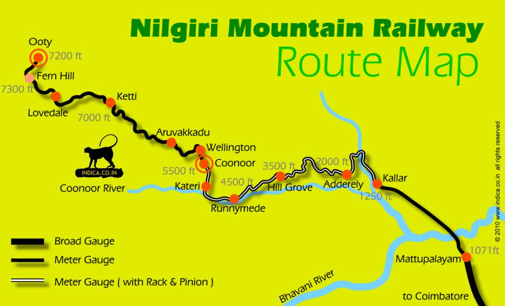 Nilgiri blue mountain railway . Mettupalayam to Ooty train route map