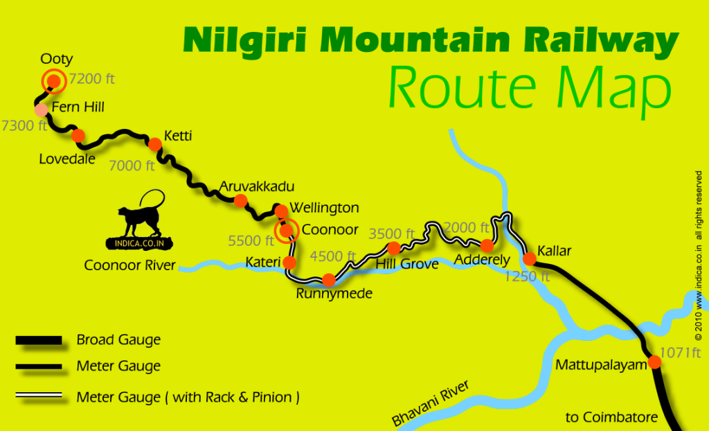Nilgiri blue mountain railway . Mettupalayam to Ooty train route map